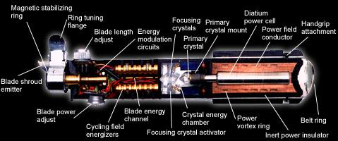 picture-lightsaber_diagram_interior